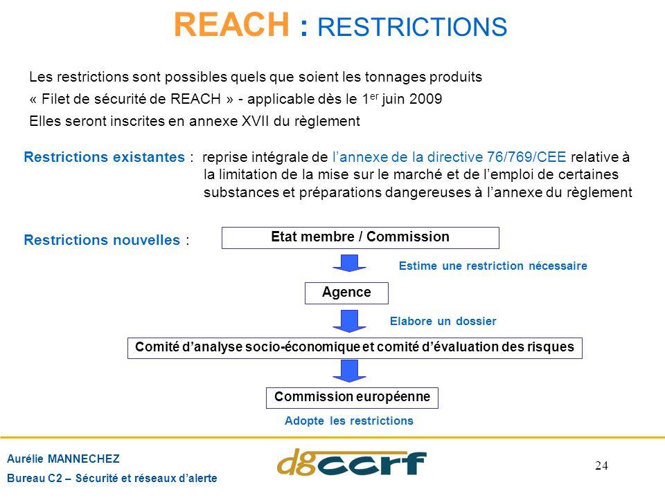 24 Les restrictions sont possibles quels que soient les tonnages produits « Filet de sécurité de REACH » - applicable dès le 1 er juin 2009 Elles sero