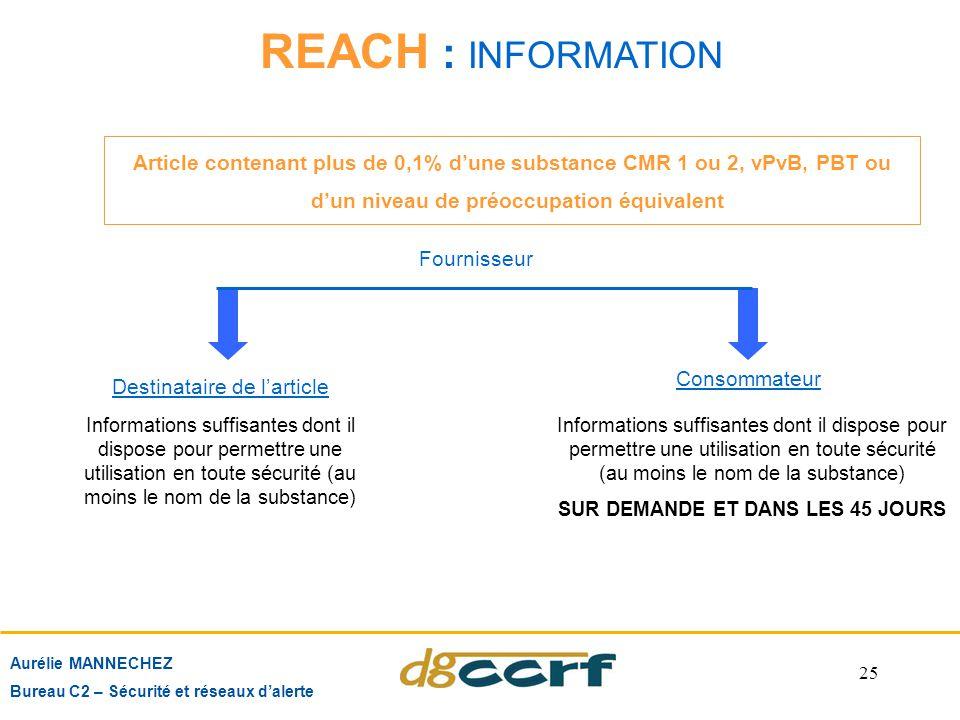 25 REACH : INFORMATION Aurélie MANNECHEZ Bureau C2 – Sécurité et réseaux d'alerte Article contenant plus de 0,1% d'une substance CMR 1 ou 2, vPvB, PBT
