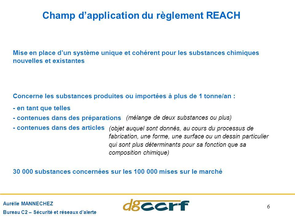 6 Champ d'application du règlement REACH Mise en place d'un système unique et cohérent pour les substances chimiques nouvelles et existantes Concerne