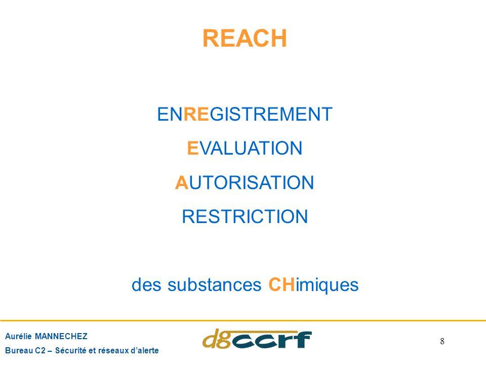 8 REACH ENREGISTREMENT EVALUATION AUTORISATION RESTRICTION des substances CHimiques Aurélie MANNECHEZ Bureau C2 – Sécurité et réseaux d'alerte