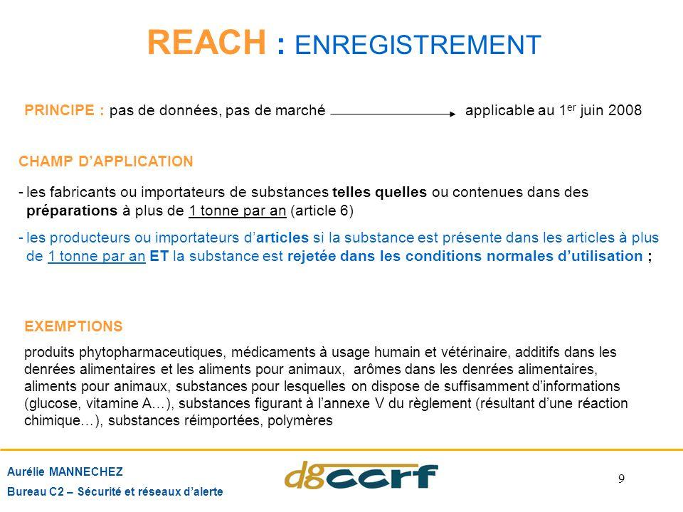 9 REACH : ENREGISTREMENT Aurélie MANNECHEZ Bureau C2 – Sécurité et réseaux d'alerte CHAMP D'APPLICATION -les fabricants ou importateurs de substances