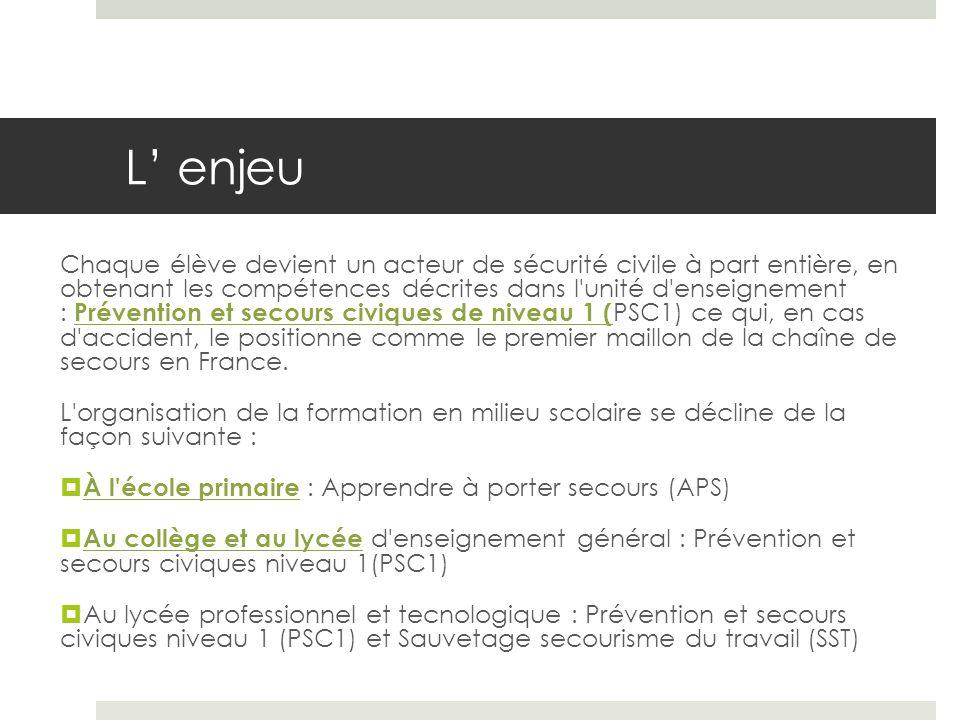 L' enjeu Chaque élève devient un acteur de sécurité civile à part entière, en obtenant les compétences décrites dans l unité d enseignement : Prévention et secours civiques de niveau 1 ( PSC1) ce qui, en cas d accident, le positionne comme le premier maillon de la chaîne de secours en France.