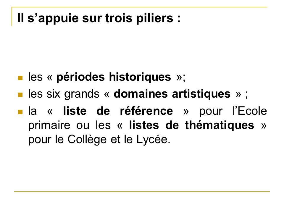 Il s'appuie sur trois piliers : les « périodes historiques »; les six grands « domaines artistiques » ; la « liste de référence » pour l'Ecole primair