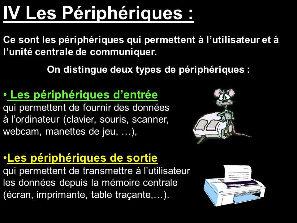 IV Les Périphériques : Ce sont les périphériques qui permettent à l'utilisateur et à l'unité centrale de communiquer. On distingue deux types de périp