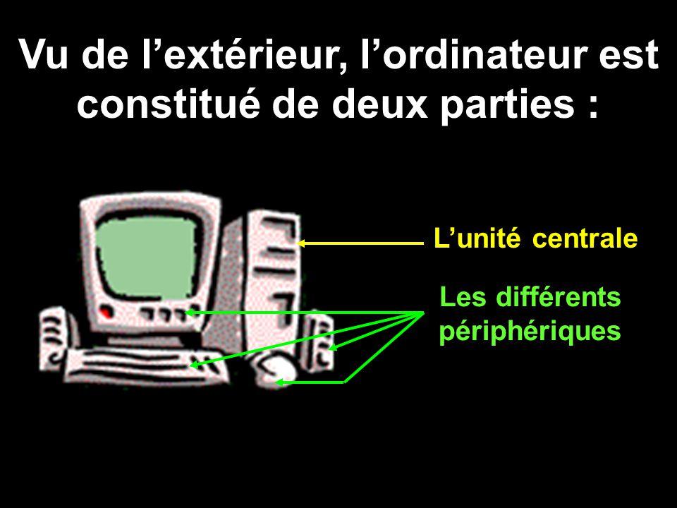 Vu de l'extérieur, l'ordinateur est constitué de deux parties : L'unité centrale Les différents périphériques