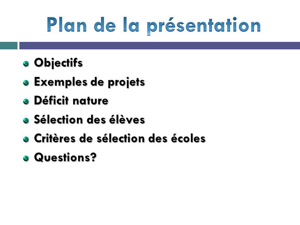 Objectifs Exemples de projets Déficit nature Sélection des élèves Critères de sélection des écoles Questions
