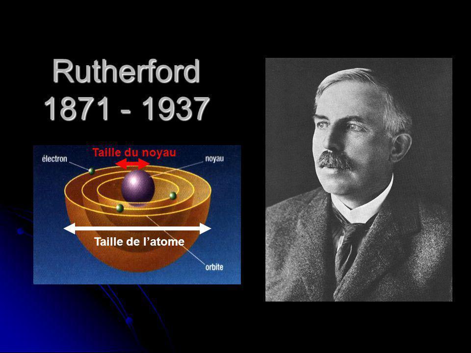 Rutherford 1871 - 1937 Taille de l'atome Taille du noyau
