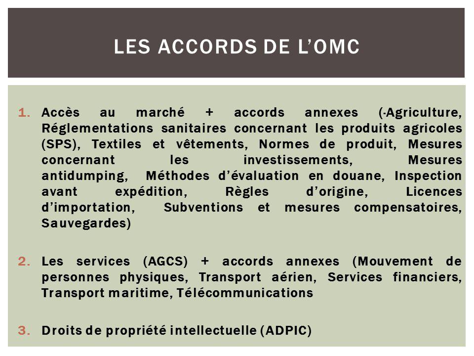 1.Accès au marché + accords annexes (·Agriculture, Réglementations sanitaires concernant les produits agricoles (SPS), Textiles et vêtements, Normes d