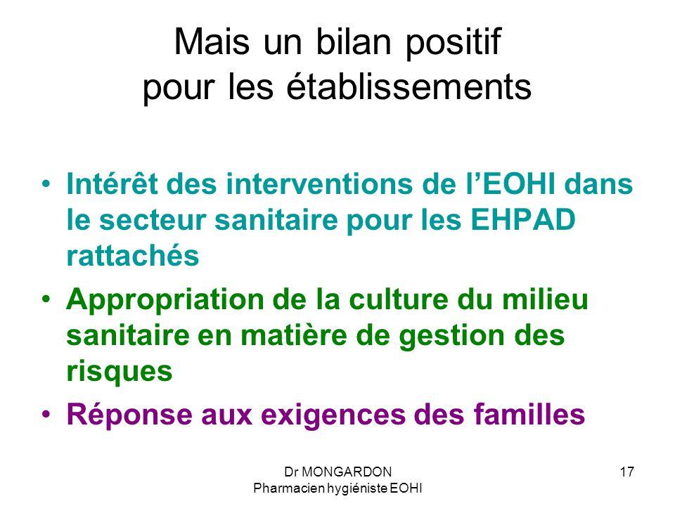Dr MONGARDON Pharmacien hygiéniste EOHI 17 Mais un bilan positif pour les établissements Intérêt des interventions de l'EOHI dans le secteur sanitaire