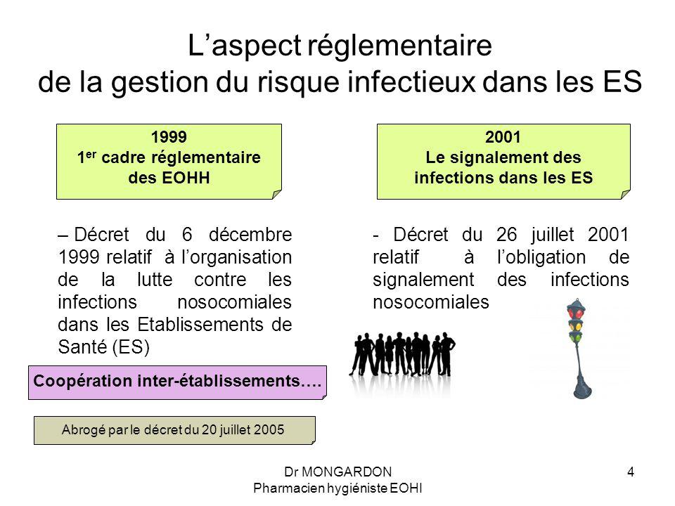 Dr MONGARDON Pharmacien hygiéniste EOHI 4 L'aspect réglementaire de la gestion du risque infectieux dans les ES 1999 1 er cadre réglementaire des EOHH