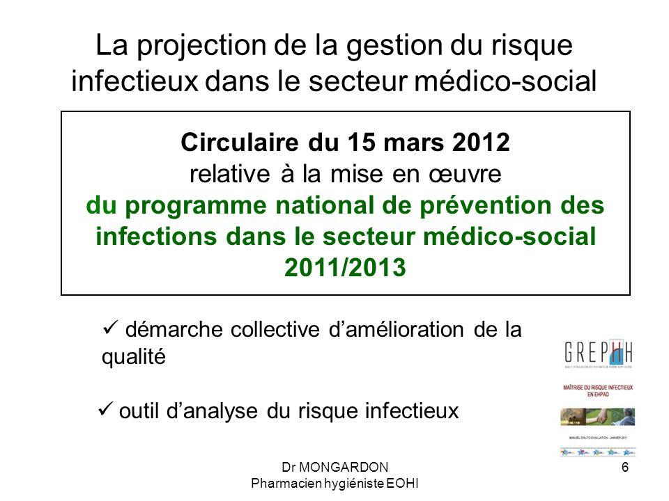 Dr MONGARDON Pharmacien hygiéniste EOHI 6 La projection de la gestion du risque infectieux dans le secteur médico-social Circulaire du 15 mars 2012 re