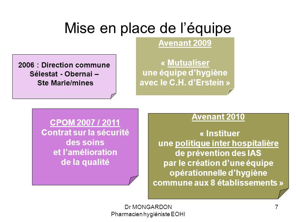 Dr MONGARDON Pharmacien hygiéniste EOHI 7 Mise en place de l'équipe CPOM 2007 / 2011 Contrat sur la sécurité des soins et l'amélioration de la qualité