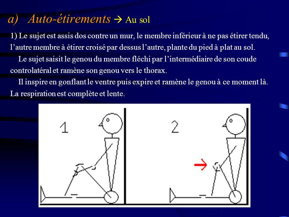 a) Auto-étirements a) Auto-étirements  Au sol 1) Le sujet est assis dos contre un mur, le membre inférieur à ne pas étirer tendu, l'autre membre à ét