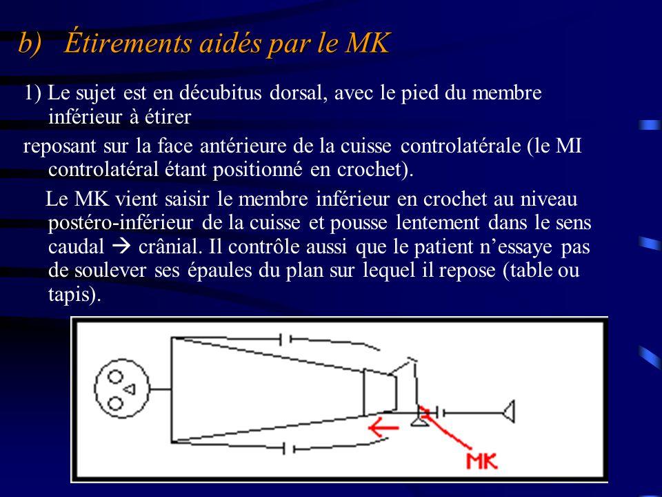 b) Étirements aidés par le MK 1) Le sujet est en décubitus dorsal, avec le pied du membre inférieur à étirer reposant sur la face antérieure de la cui