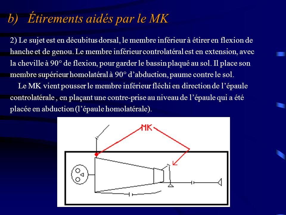 b) Étirements aidés par le MK 2) Le sujet est en décubitus dorsal, le membre inférieur à étirer en flexion de hanche et de genou. Le membre inférieur