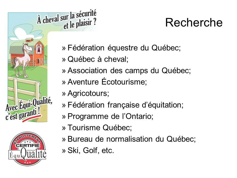 Recherche »Fédération équestre du Québec; »Québec à cheval; »Association des camps du Québec; »Aventure Écotourisme; »Agricotours; »Fédération française d'équitation; »Programme de l'Ontario; »Tourisme Québec; »Bureau de normalisation du Québec; »Ski, Golf, etc.