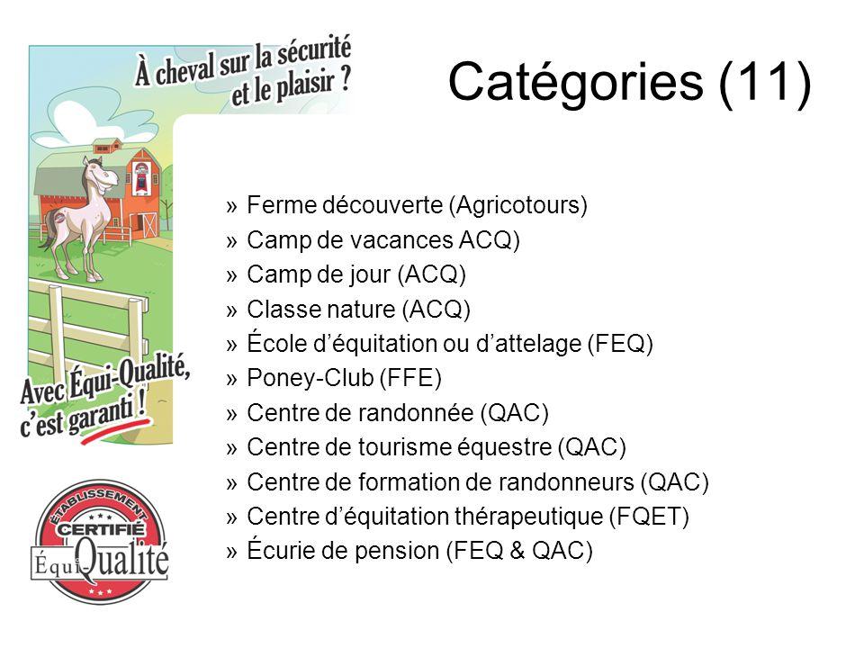 Catégories (11) »Ferme découverte (Agricotours) »Camp de vacances ACQ) »Camp de jour (ACQ) »Classe nature (ACQ) »École d'équitation ou d'attelage (FEQ) »Poney-Club (FFE) »Centre de randonnée (QAC) »Centre de tourisme équestre (QAC) »Centre de formation de randonneurs (QAC) »Centre d'équitation thérapeutique (FQET) »Écurie de pension (FEQ & QAC)