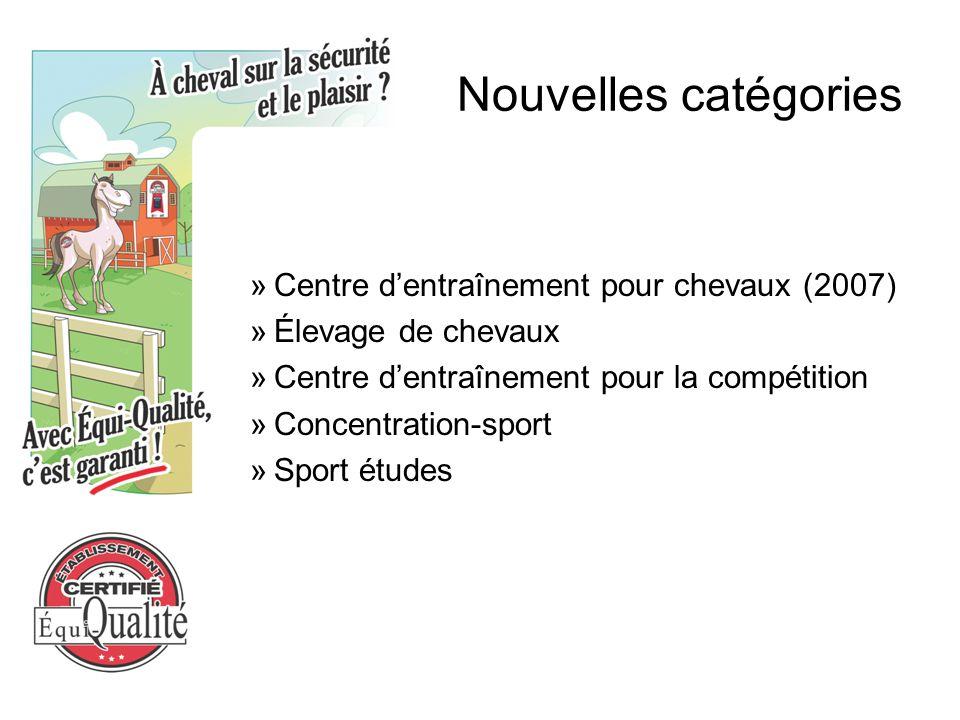 Nouvelles catégories »Centre d'entraînement pour chevaux (2007) »Élevage de chevaux »Centre d'entraînement pour la compétition »Concentration-sport »Sport études