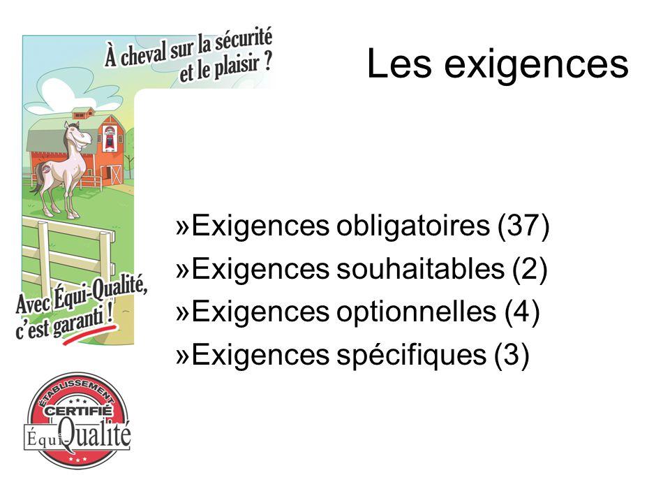 Les exigences »Exigences obligatoires (37) »Exigences souhaitables (2) »Exigences optionnelles (4) »Exigences spécifiques (3)