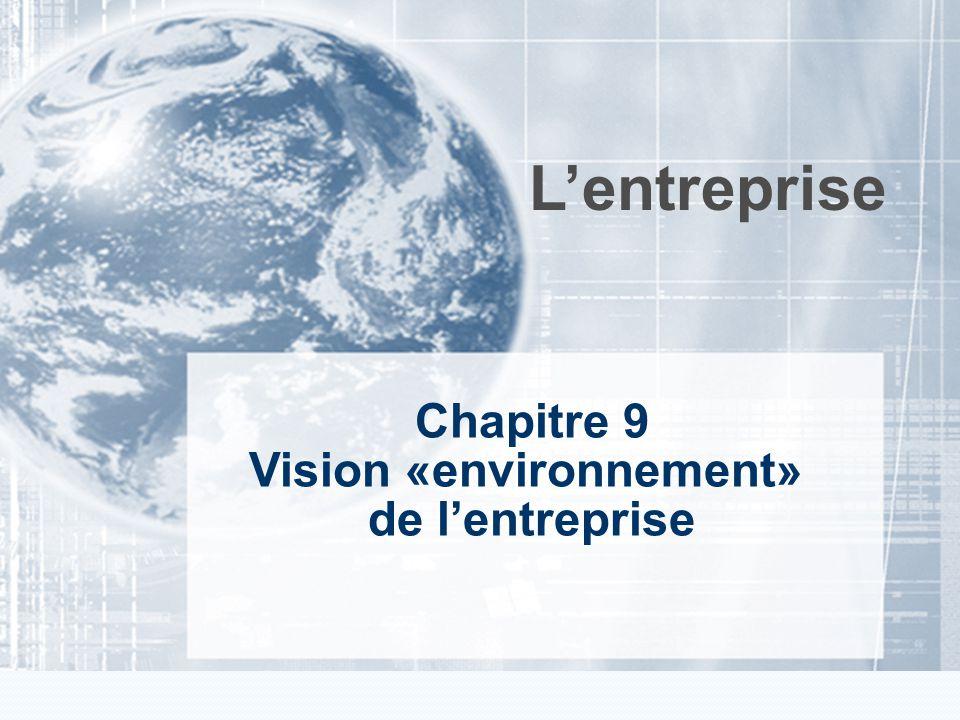 Cliquez et modifiez le titre Chapitre 3 Vision «marketing» de l'entreprise L'entreprise Chapitre 9 Vision «environnement» de l'entreprise