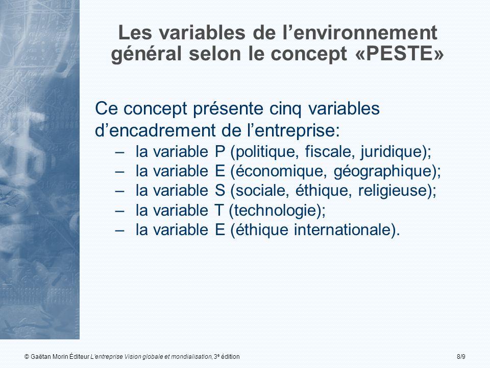 © Gaëtan Morin Éditeur L'entreprise Vision globale et mondialisation, 3 e édition8/9 Les variables de l'environnement général selon le concept «PESTE» Ce concept présente cinq variables d'encadrement de l'entreprise: –la variable P (politique, fiscale, juridique); –la variable E (économique, géographique); –la variable S (sociale, éthique, religieuse); –la variable T (technologie); –la variable E (éthique internationale).