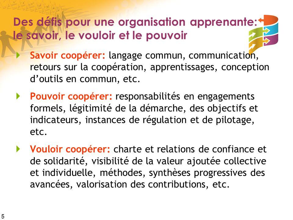 5 Des défis pour une organisation apprenante: le savoir, le vouloir et le pouvoir  Savoir coopérer: langage commun, communication, retours sur la coopération, apprentissages, conception d'outils en commun, etc.
