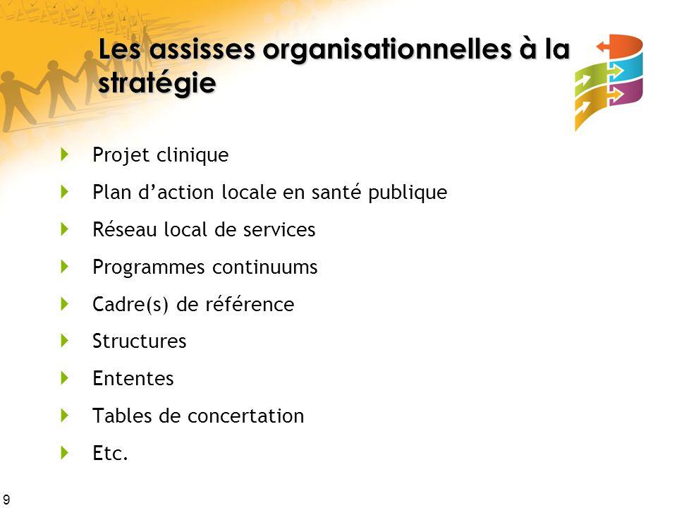 9 Les assisses organisationnelles à la stratégie  Projet clinique  Plan d'action locale en santé publique  Réseau local de services  Programmes continuums  Cadre(s) de référence  Structures  Ententes  Tables de concertation  Etc.