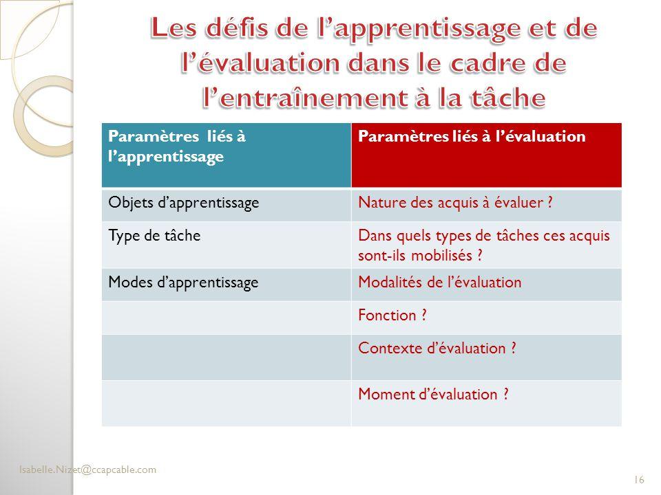 Paramètres liés à l'apprentissage Paramètres liés à l'évaluation Objets d'apprentissageNature des acquis à évaluer ? Type de tâcheDans quels types de