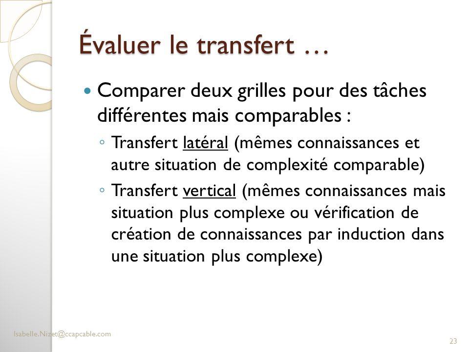 Évaluer le transfert … Comparer deux grilles pour des tâches différentes mais comparables : ◦ Transfert latéral (mêmes connaissances et autre situatio