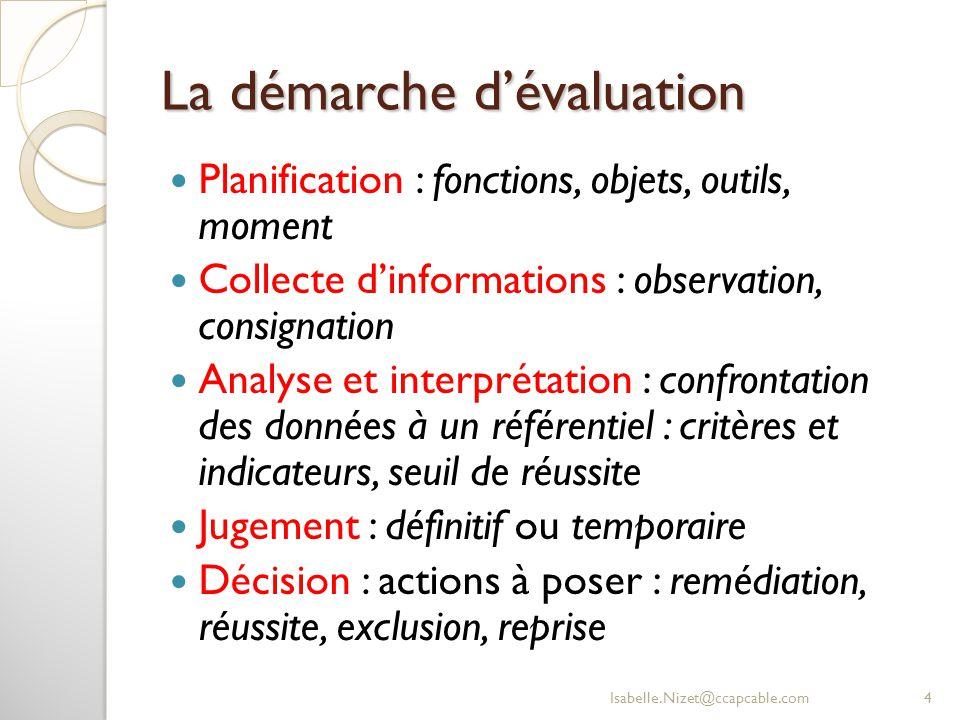 La démarche d'évaluation Planification : fonctions, objets, outils, moment Collecte d'informations : observation, consignation Analyse et interprétati