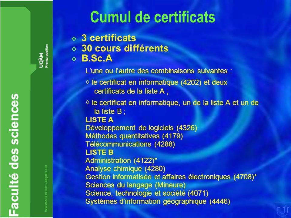 Cumul de certificats  3 certificats  30 cours différents  B.Sc.A L'une ou l'autre des combinaisons suivantes : ◊ le certificat en informatique (4202) et deux certificats de la liste A ; ◊ le certificat en informatique, un de la liste A et un de la liste B ; LISTE A Développement de logiciels (4326) Méthodes quantitatives (4179) Télécommunications (4288) LISTE B Administration (4122)* Analyse chimique (4280) Gestion informatisée et affaires électroniques (4708)* Sciences du langage (Mineure) Science, technologie et société (4071) Systèmes d'information géographique (4446)