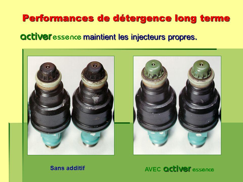 Performances de détergence long terme Sans additif activer AVEC activer essence activer maintient les injecteurs propres.