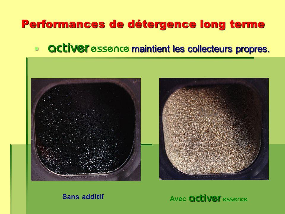Performances de détergence long terme Sans additif activer Avec activer essence  activer maintient les collecteurs propres.