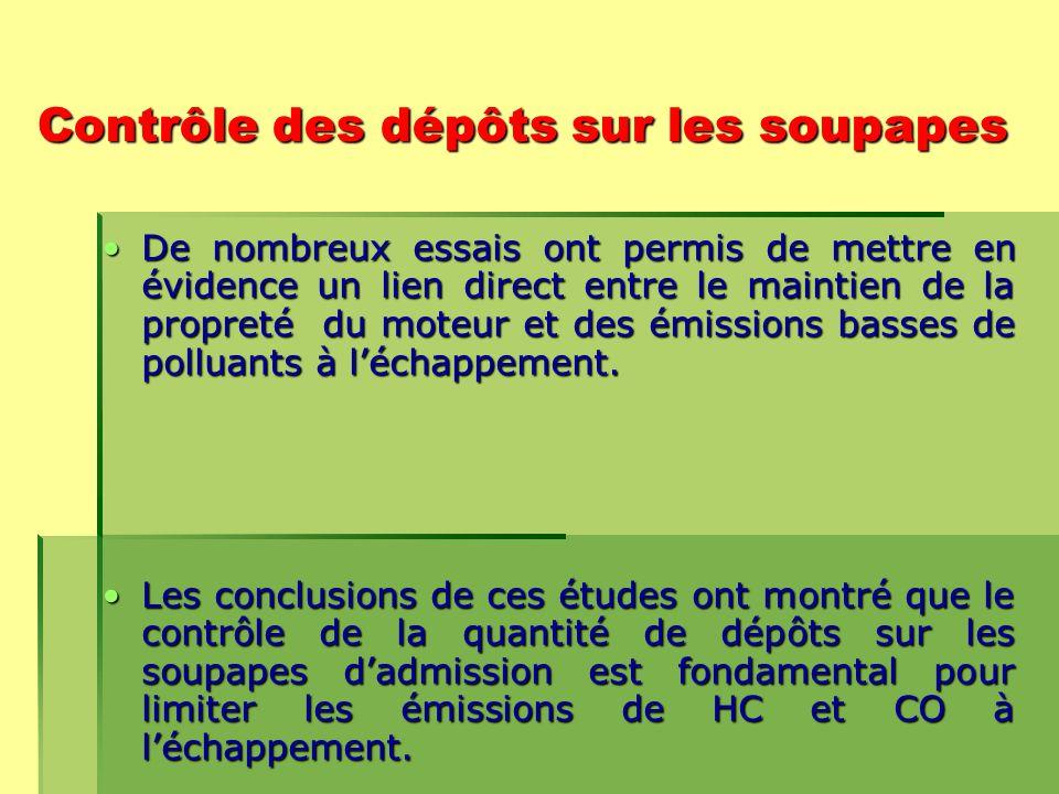 Contrôle des dépôts sur les soupapes De nombreux essais ont permis de mettre en évidence un lien direct entre le maintien de la propreté du moteur et des émissions basses de polluants à l'échappement.De nombreux essais ont permis de mettre en évidence un lien direct entre le maintien de la propreté du moteur et des émissions basses de polluants à l'échappement.
