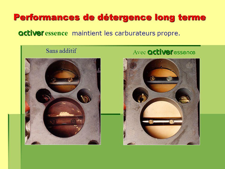Performances de détergence long terme Sans additif activer Avec activer essence activer activer essence maintient les carburateurs propre.