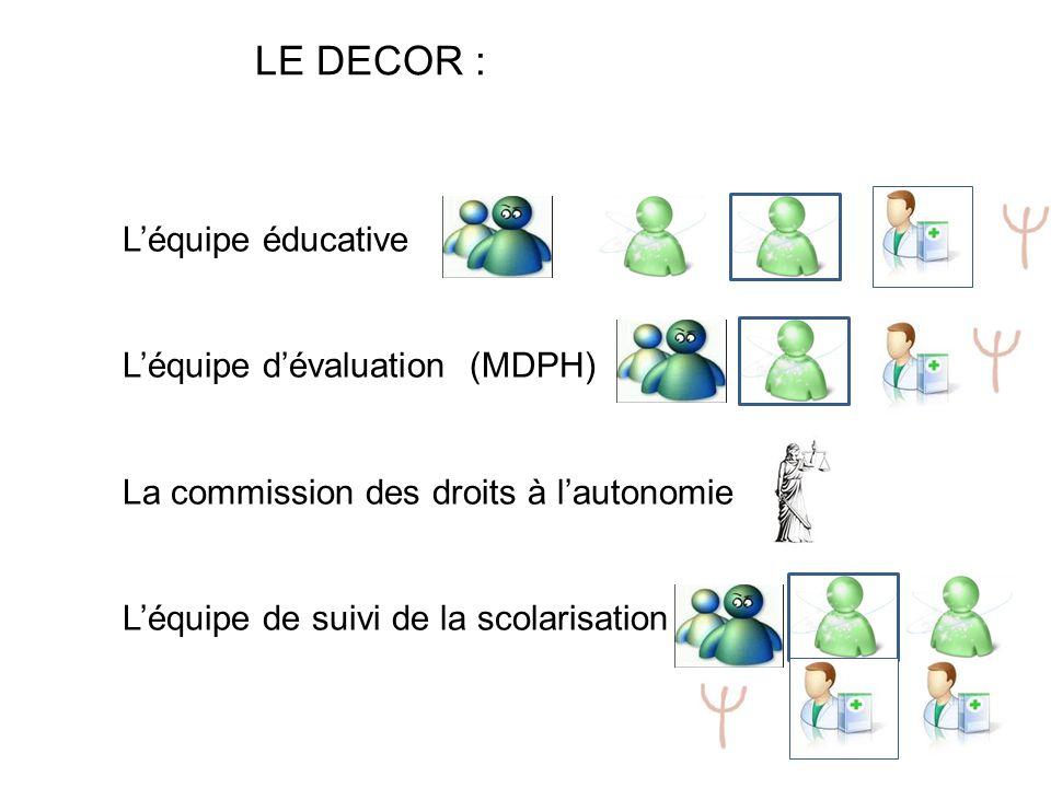 LE DECOR : L'équipe éducative L'équipe d'évaluation (MDPH) La commission des droits à l'autonomie L'équipe de suivi de la scolarisation