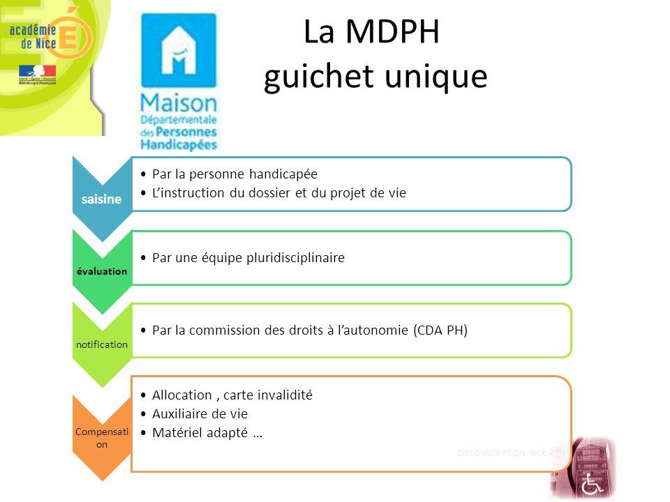 La MDPH guichet unique CIRCONSCRIPTION NICE ASH saisine Par la personne handicapée L'instruction du dossier et du projet de vie évaluation Par une équ