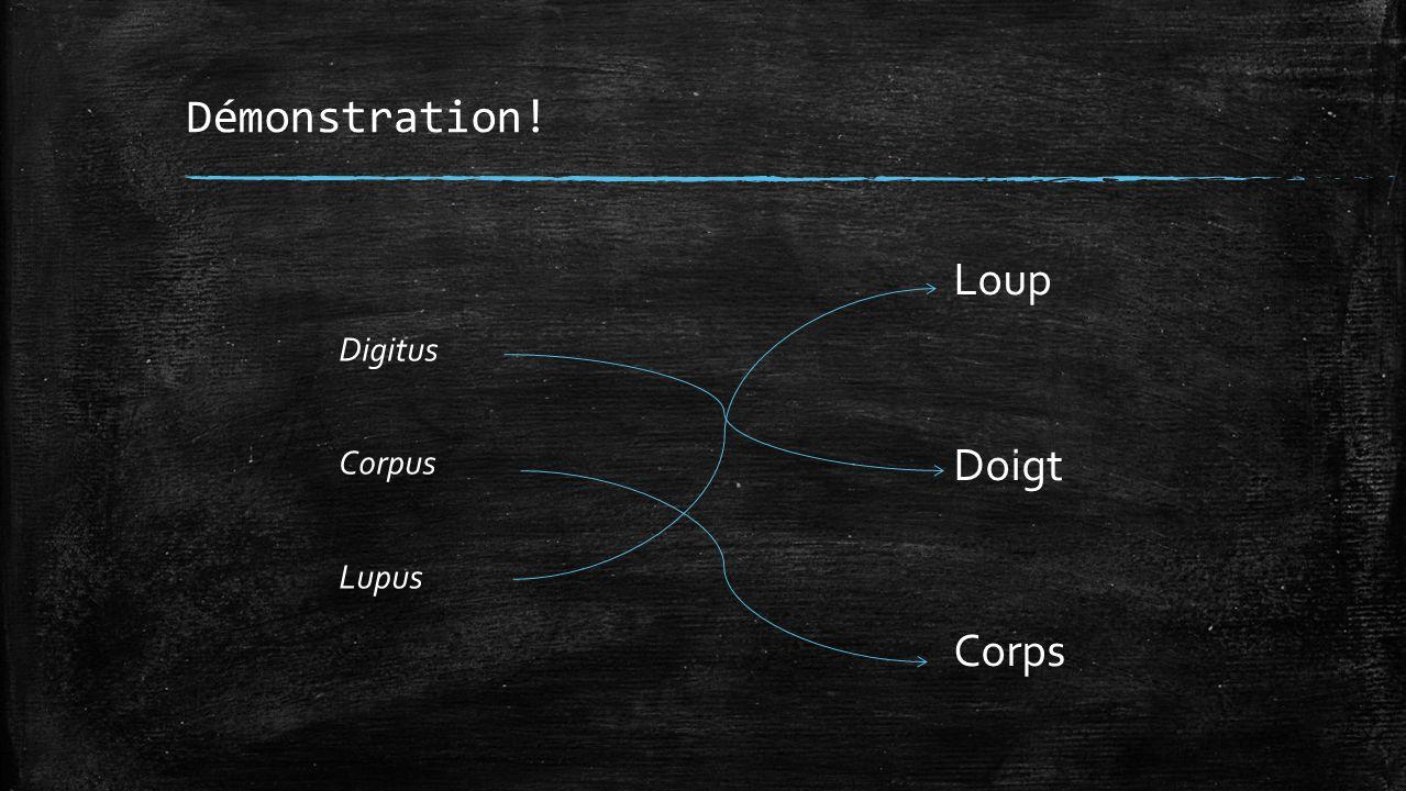 Démonstration! Digitus Corpus Lupus Loup Doigt Corps