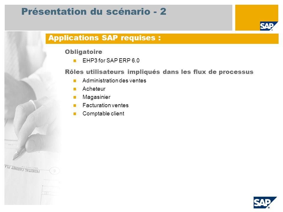 Présentation du scénario - 3 Gestion des emballages consignés L activité initiale consiste à créer une commande standard.