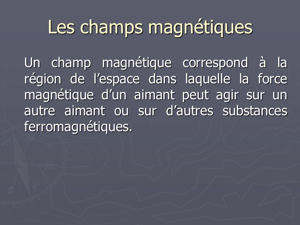 Les champs magnétiques Un champ magnétique correspond à la région de l'espace dans laquelle la force magnétique d'un aimant peut agir sur un autre aim