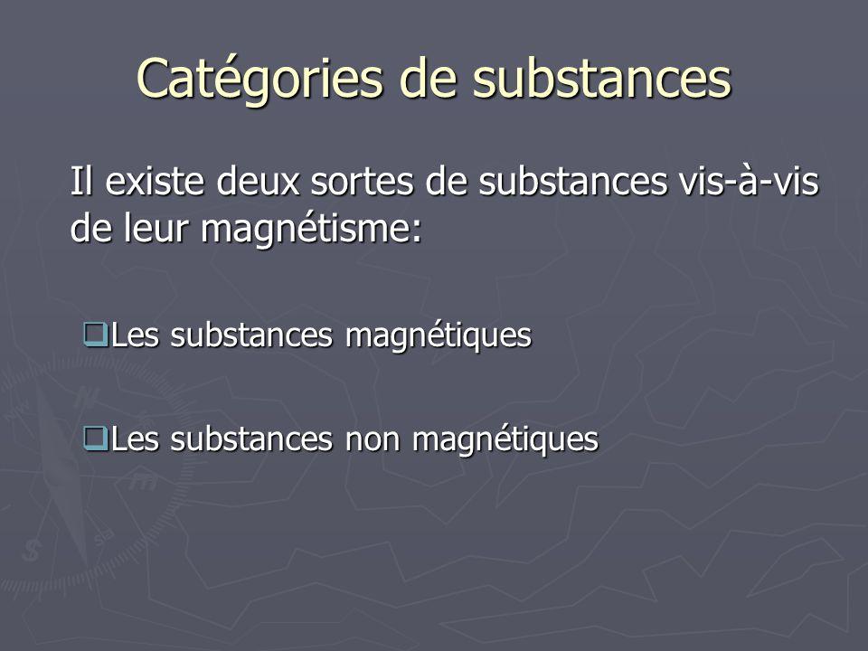 Catégories de substances Il existe deux sortes de substances vis-à-vis de leur magnétisme:  Les substances magnétiques  Les substances non magnétiqu