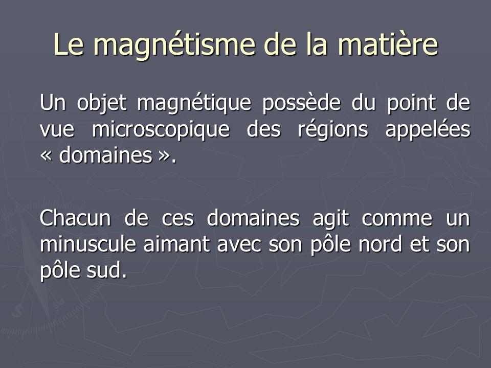 Le magnétisme de la matière Un objet magnétique possède du point de vue microscopique des régions appelées « domaines ». Chacun de ces domaines agit c