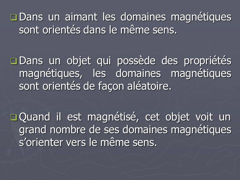  Dans un aimant les domaines magnétiques sont orientés dans le même sens.  Dans un objet qui possède des propriétés magnétiques, les domaines magnét