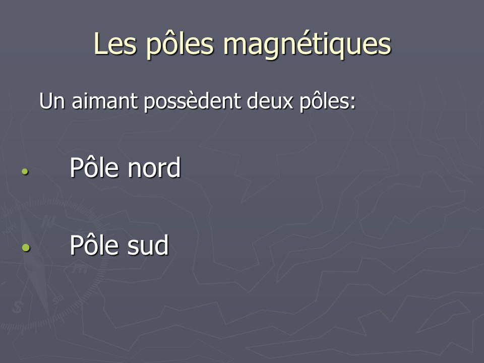 La loi des pôles magnétiques ► Les pôles magnétiques contraires s'attirent ► Les pôles magnétiques identiques se repoussent S N S N S N S N S N S N S N S N AttractionRépulsion