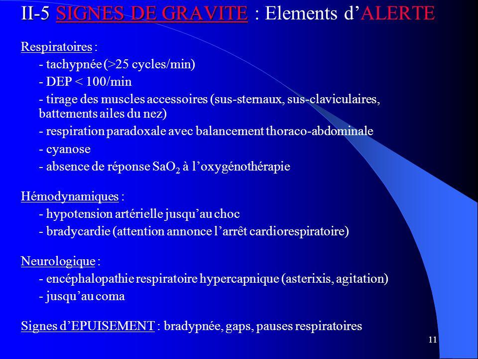 11 II-5 SIGNES DE GRAVITE II-5 SIGNES DE GRAVITE : Elements d'ALERTE Respiratoires : - tachypnée (>25 cycles/min) - DEP < 100/min - tirage des muscles accessoires (sus-sternaux, sus-claviculaires, battements ailes du nez) - respiration paradoxale avec balancement thoraco-abdominale - cyanose - absence de réponse SaO 2 à l'oxygénothérapie Hémodynamiques : - hypotension artérielle jusqu'au choc - bradycardie (attention annonce l'arrêt cardiorespiratoire) Neurologique : - encéphalopathie respiratoire hypercapnique (asterixis, agitation) - jusqu'au coma Signes d'EPUISEMENT : bradypnée, gaps, pauses respiratoires