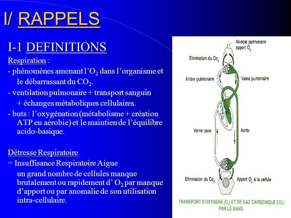 2 I/ RAPPELS I-1 DEFINITIONS Respiration : - phénomènes amenant l'O 2 dans l'organisme et le débarrassant du CO 2. - ventilation pulmonaire + transpor