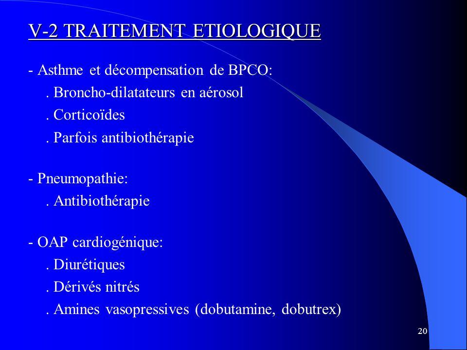 20 V-2 TRAITEMENT ETIOLOGIQUE - Asthme et décompensation de BPCO:.