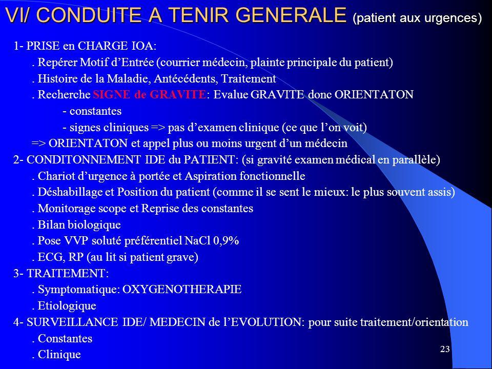 23 VI/ CONDUITE A TENIR GENERALE (patient aux urgences) 1- PRISE en CHARGE IOA:.