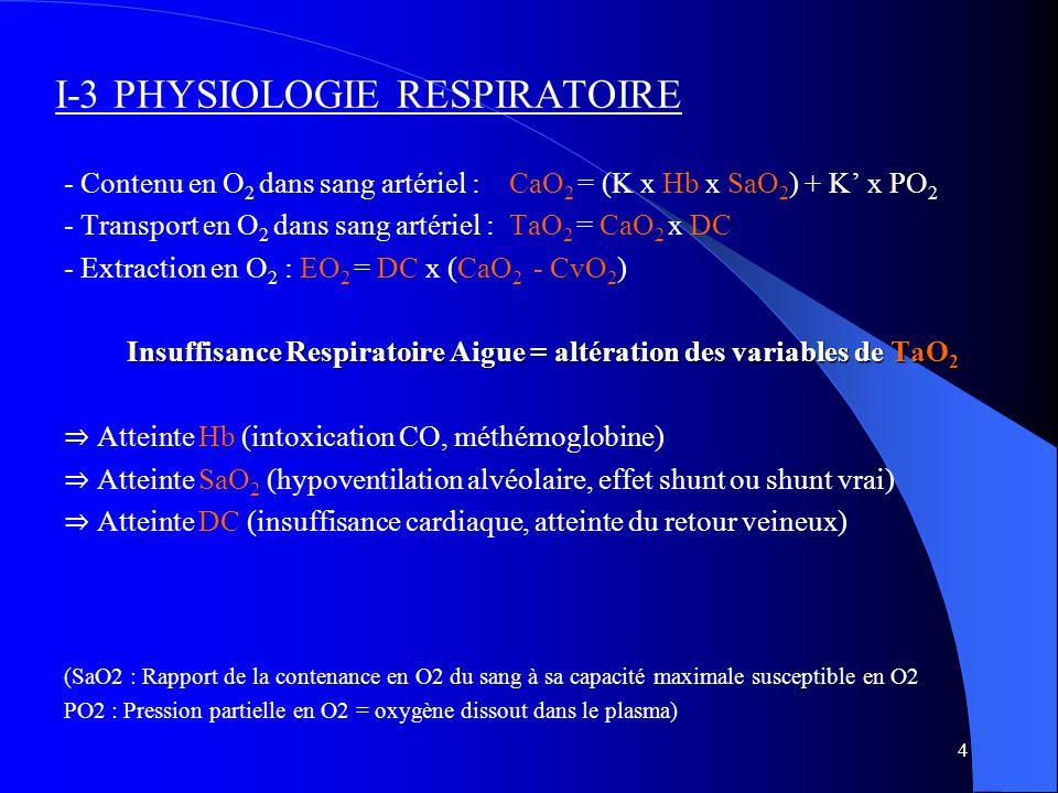 4 I-3 PHYSIOLOGIE RESPIRATOIRE - Contenu en O 2 dans sang artériel : CaO 2 = (K x Hb x SaO 2 ) + K' x PO 2 - Transport en O 2 dans sang artériel : TaO 2 = CaO 2 x DC - Extraction en O 2 : EO 2 = DC x (CaO 2 - CvO 2 ) Insuffisance Respiratoire Aigue = altération des variables de TaO 2 ⇒ Atteinte Hb (intoxication CO, méthémoglobine) ⇒ Atteinte SaO 2 (hypoventilation alvéolaire, effet shunt ou shunt vrai) ⇒ Atteinte DC (insuffisance cardiaque, atteinte du retour veineux) (SaO2 : Rapport de la contenance en O2 du sang à sa capacité maximale susceptible en O2 PO2 : Pression partielle en O2 = oxygène dissout dans le plasma)