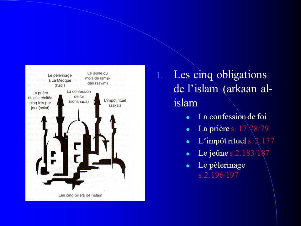 1. Les cinq obligations de l'islam (arkaan al- islam La confession de foi La prière s. 17.78/79 L'impôt rituel s. 2.177 Le jeûne s.2.183/187 Le pèleri
